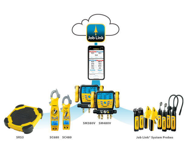 Job Link® System
